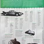 Autonomous-Car-Page